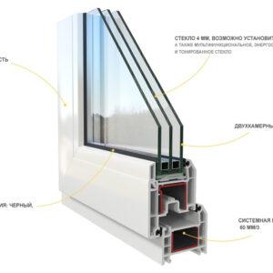 Окна и двери из профиля REHAU Blitz New